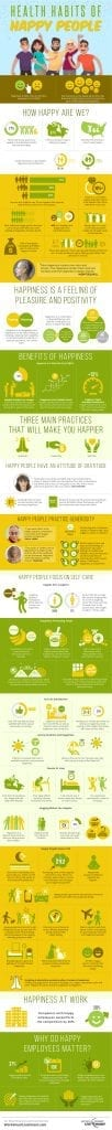 Health Habits of Happy People